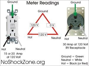 20-30_Amp_120V-metered